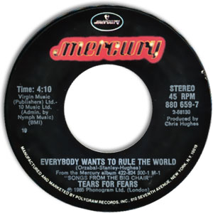 Everybody Wants To Rule The World/ Pharaohs